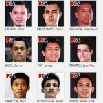 San Mig Coffee Mixers Player Roster for 2013 PBA Commissioners Cup