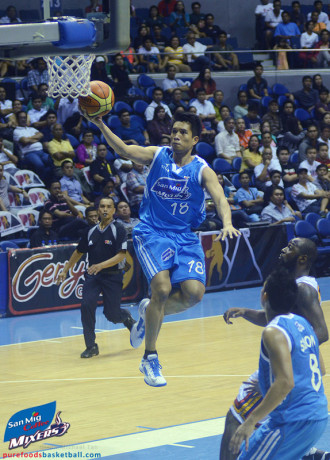 James Yap San Mig Coffee