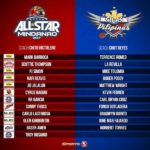 PBA All-Star Mindanao vs Gilas Pilipinas