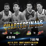 PBA Quarterfinals: Magnolia vs Alaska Schedule
